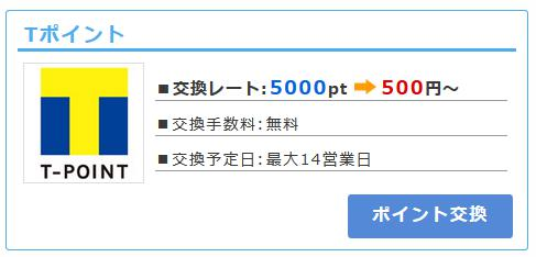 ポイントインカム 交換先全リスト【2017年版】